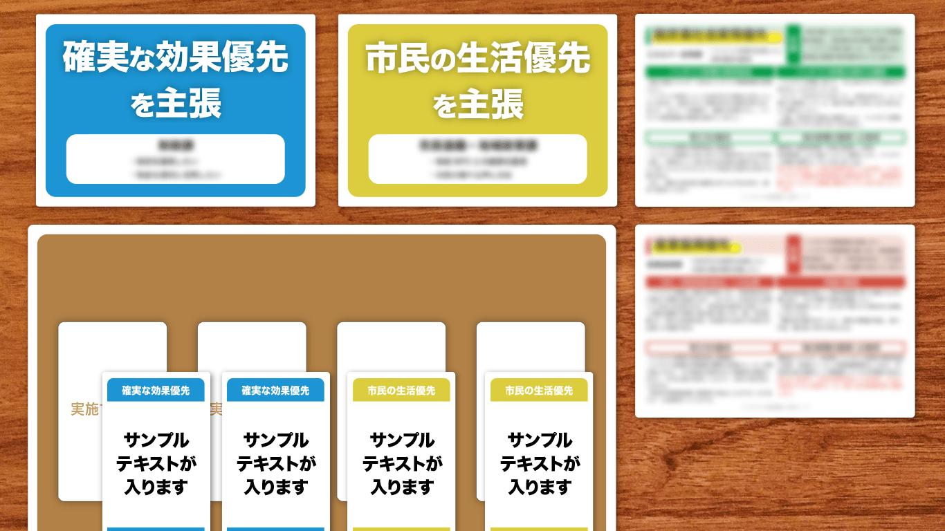 静岡県内行政機関業務体感グループワーク
